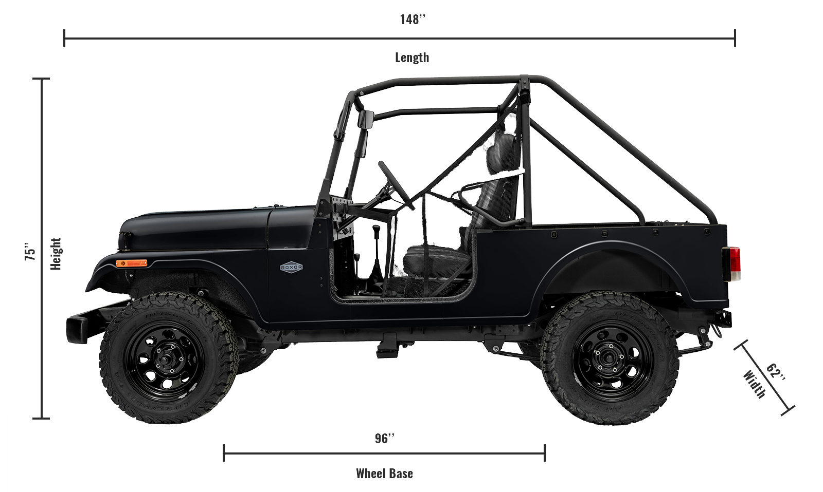 Roxor Off-Roading Vehicle with Measurement